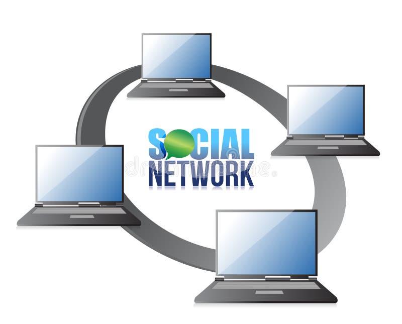 Peça dos portáteis de uma rede social ilustração royalty free