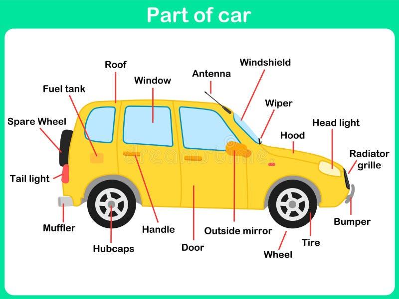 Peças de inclinação do carro para crianças ilustração stock