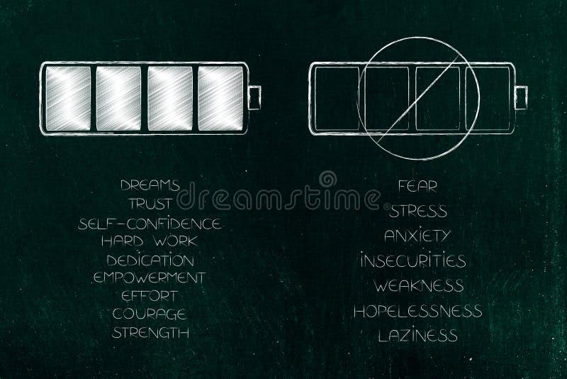 Pełna energetyczna bateryjna metafora z listą pozytywne postawy i fotografia royalty free