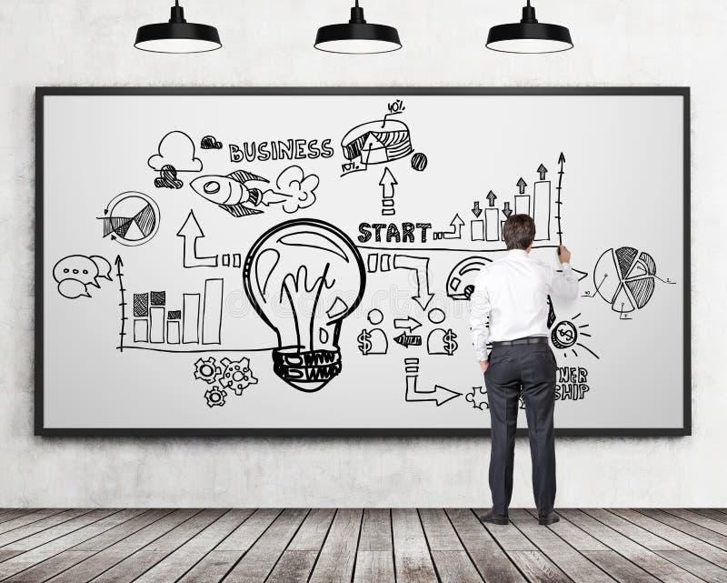 Pełnej długości tylni widok biznesmen który rysuje biznesowego flowchart na whiteboard w formalnych ubraniach Betonowa ściana, wo zdjęcie royalty free