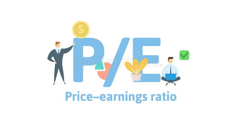 PE, Prijs aan Inkomensverhouding Concept met sleutelwoorden, brieven en pictogrammen Vlakke vectorillustratie Geïsoleerd op wit stock illustratie