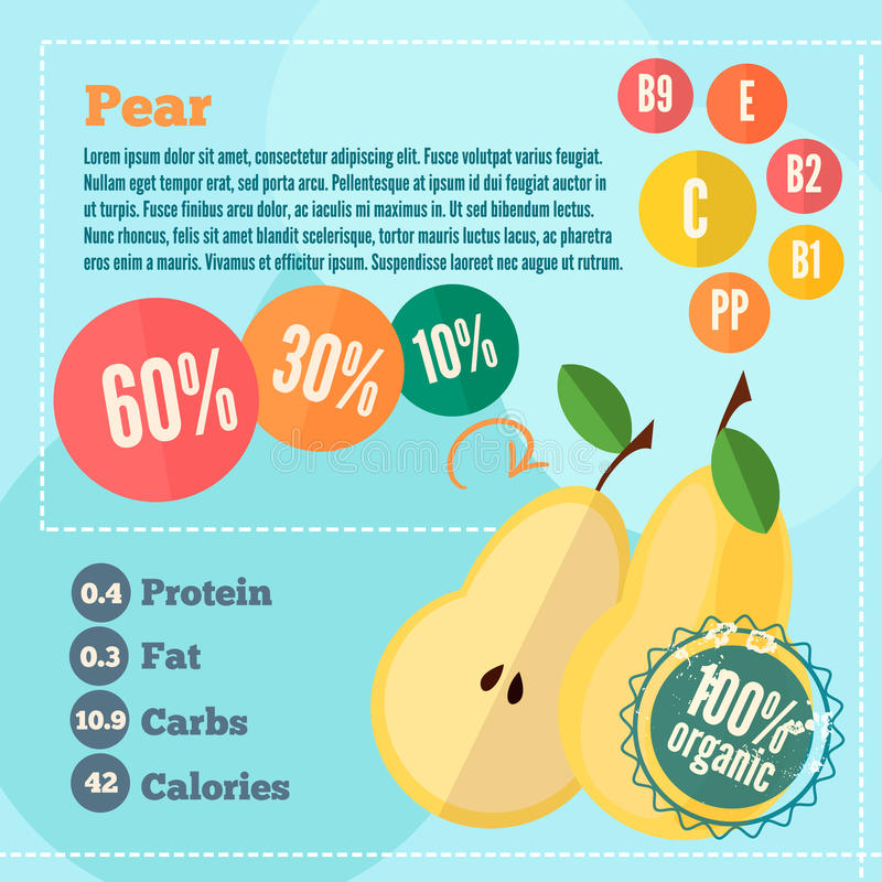 Pear vitamins infographics in a flat style. Vector illustration EPS 10 stock illustration
