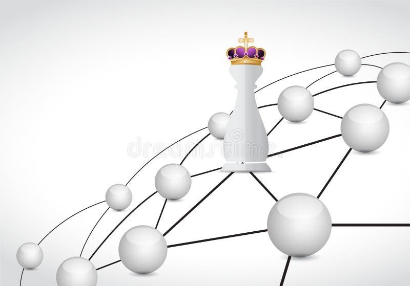 Pedazo del rey del ajedrez y enlace de red stock de ilustración