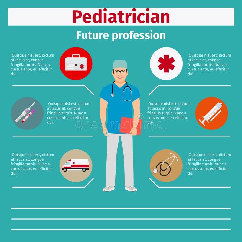 Pediatriskt infographic för framtida yrke royaltyfri illustrationer