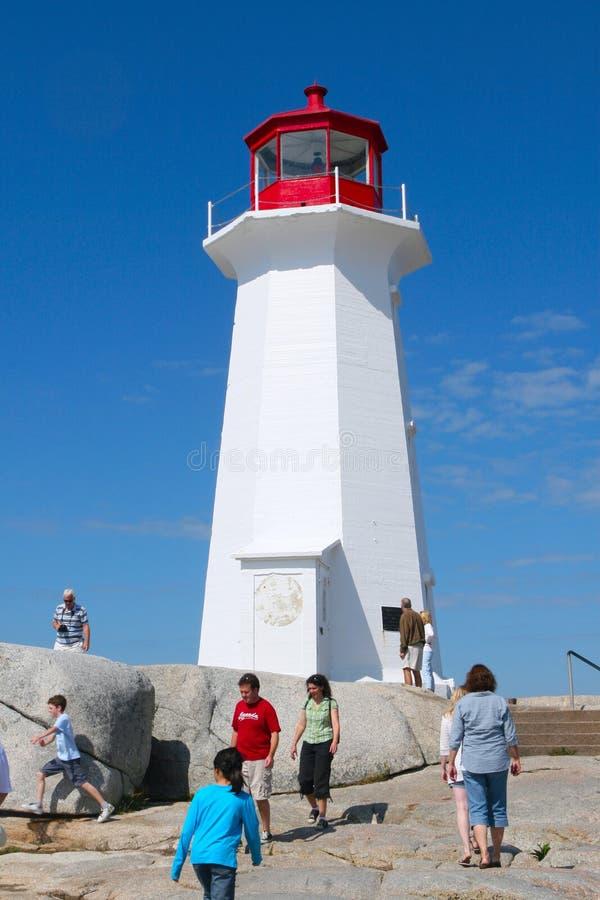 Peggy s cove lighthouse