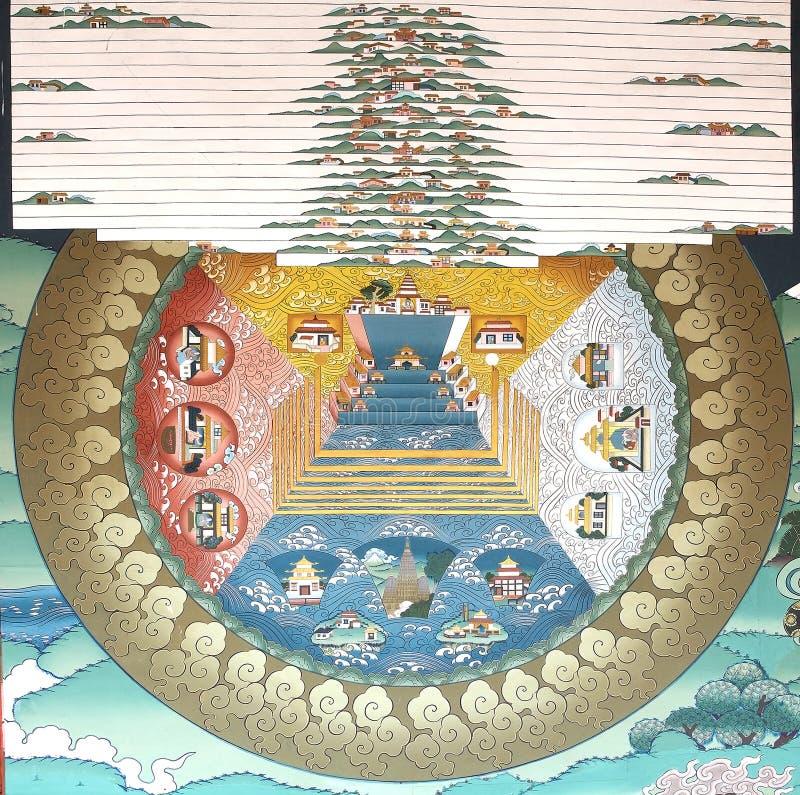 Peinture murale chez le Trashi Chhoe Dzong, Thimphou, Bhutan photographie stock