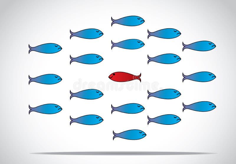 Peixes originais e felizes espertos que movem-se contra o grupo - líder inspirador da ilustração do projeto de conceito ilustração royalty free