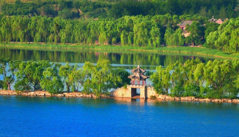 Peking het cityscape-meer van het Paleis van de Zomer royalty-vrije stock fotografie