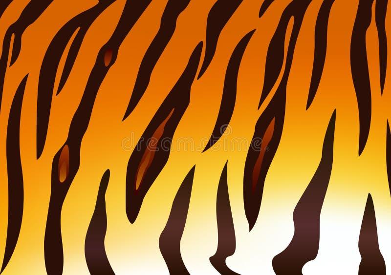 Peles do tigre ilustração do vetor