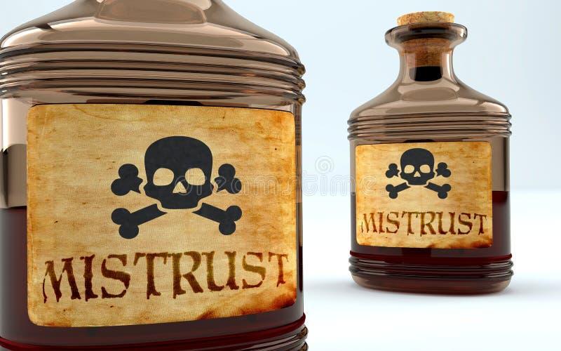 Peligros y daños a la desconfianza retratados como botellas de veneno con desconfianza verbal, simbolizan aspectos negativos y ef ilustración del vector