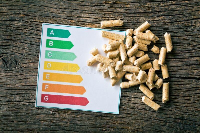 Pelotillas y niveles de madera del rendimiento energético imagen de archivo libre de regalías