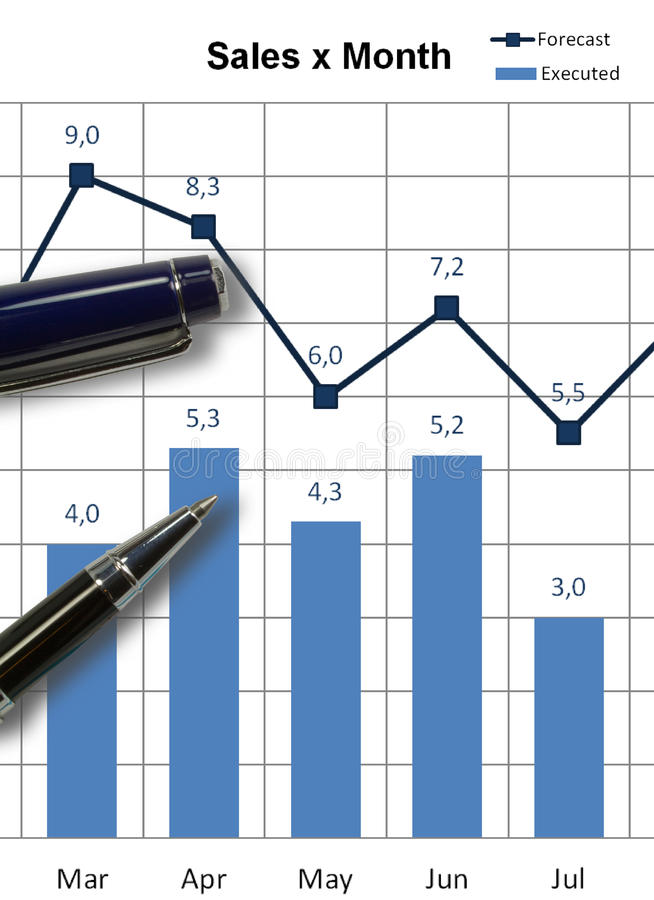 Download Pen On Sales Per Month Graph Stock Image - Image: 18389105