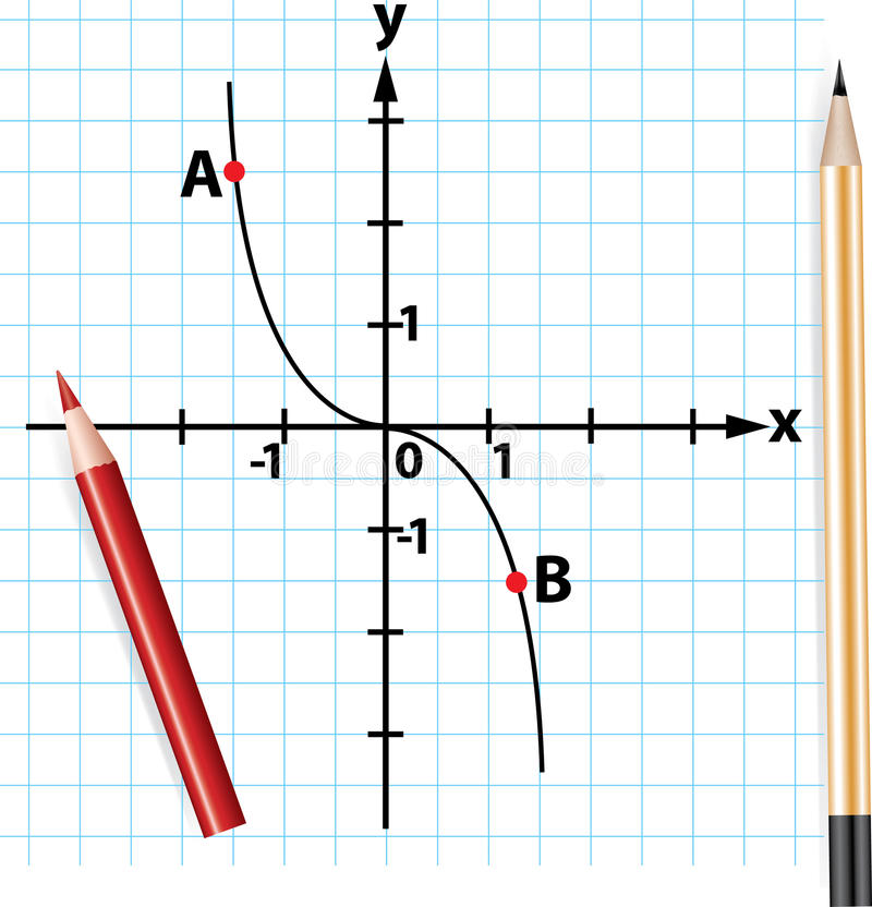 Pencils and mathematical graph royalty free illustration