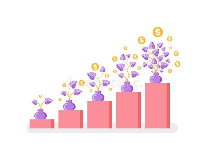 Pengar eller vinsttillväxt, myntar att växa på växten stock illustrationer