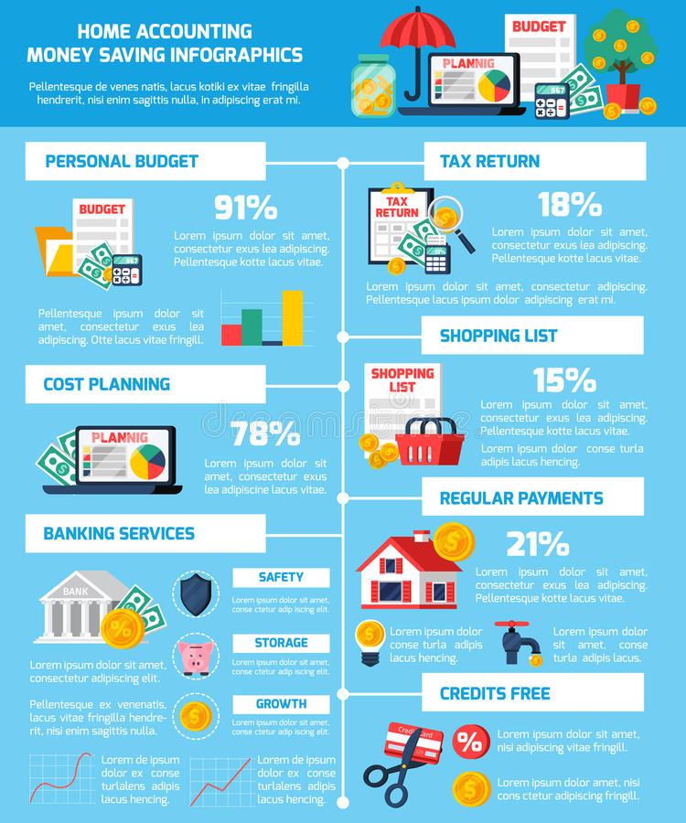 Pengar som sparar den Infographic uppsättningen vektor illustrationer