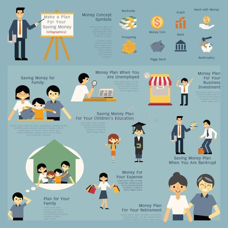 Pengarplan royaltyfri illustrationer
