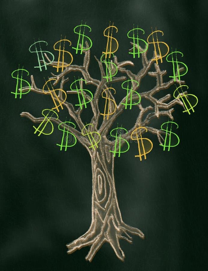 Pengarträd - dollartecken på ett träd stock illustrationer