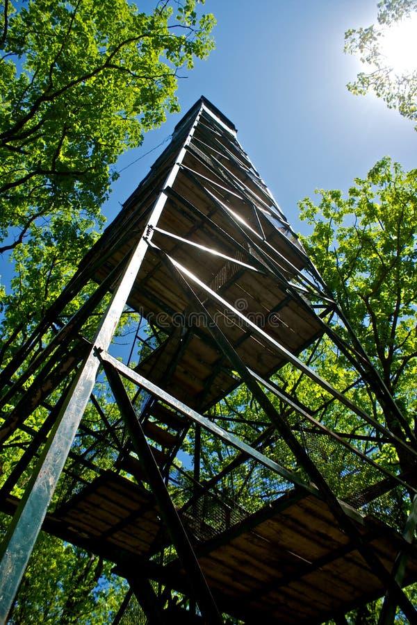 Pennsylvania Fire Tower
