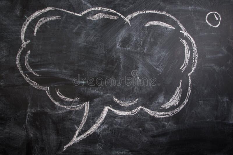Pensée de nuage esquissée sur un tableau image libre de droits