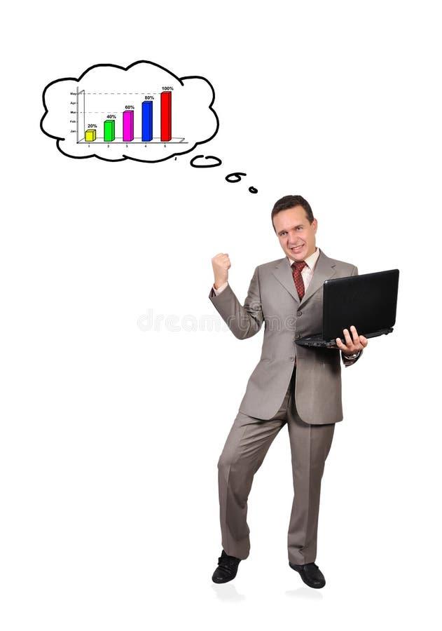 Pensa sobre o crescimento do negócio imagem de stock royalty free