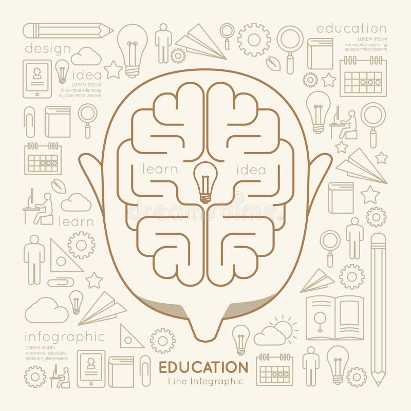 Pensamento criativo linear liso do homem da educação de Infographic ilustração royalty free