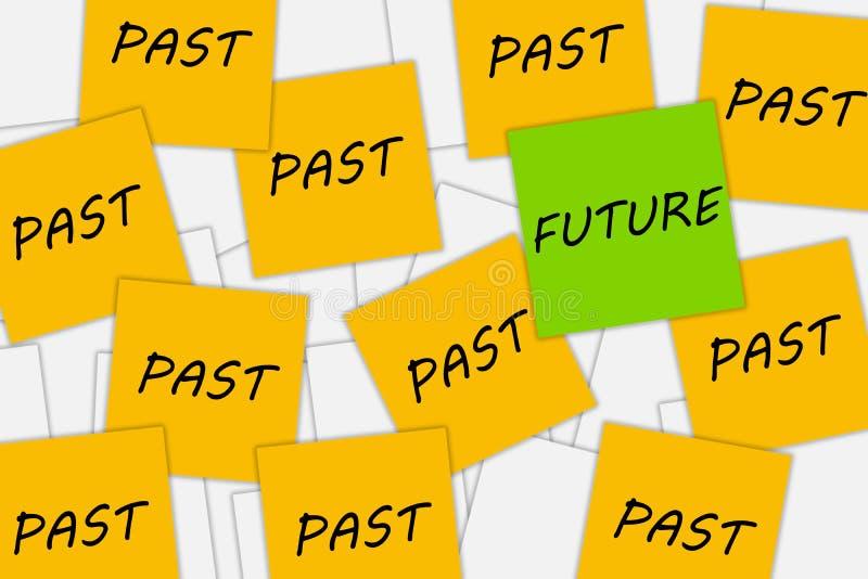 Pensamento sobre o futuro ilustração stock