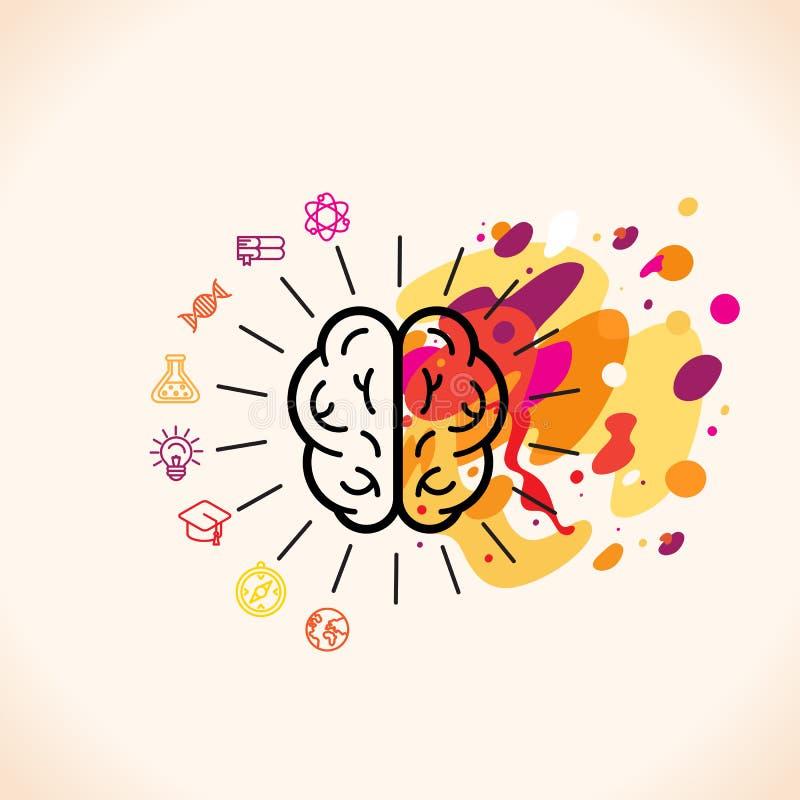 Pensamiento analítico y creativo ilustración del vector