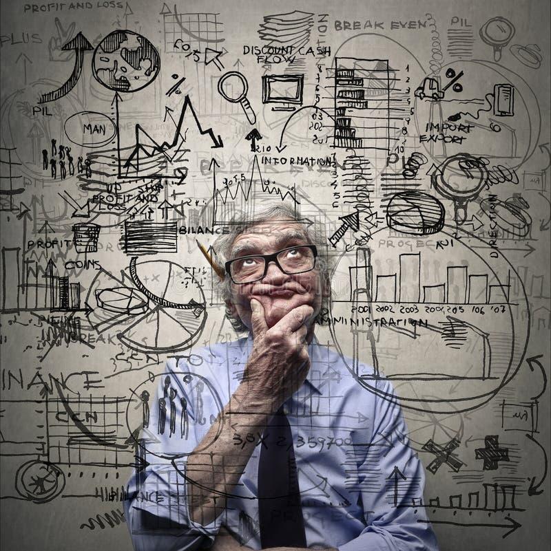 Pensamientos financieros libre illustration