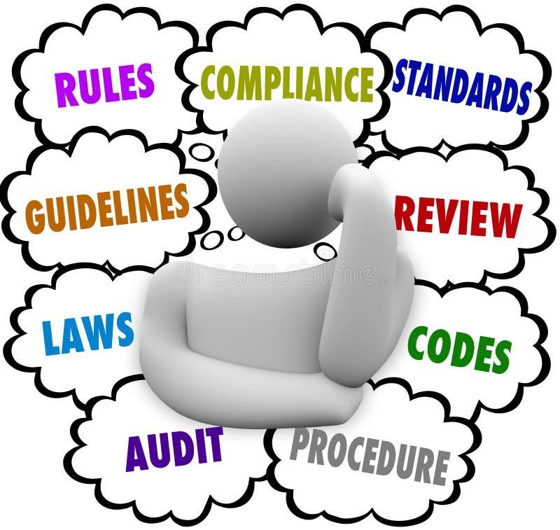 Pensatore di conformità sconcertante dalle linee guida di regolamenti di regole illustrazione vettoriale