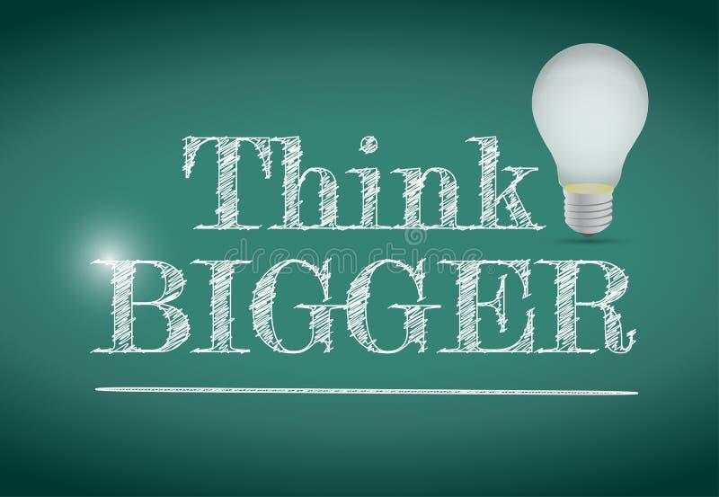 Pensez une plus grande conception d'illustration d'ampoule illustration stock