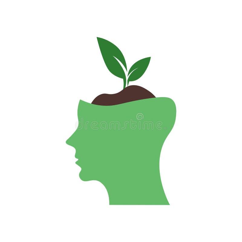 Pensi il segno verde ed il simbolo di vettore dell'icona isolati su fondo bianco, pensi il concetto verde di logo royalty illustrazione gratis