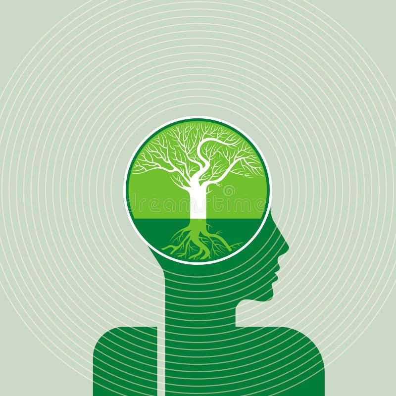 Pensi l'albero ed il cervello umano della terra di risparmi di verde illustrazione vettoriale