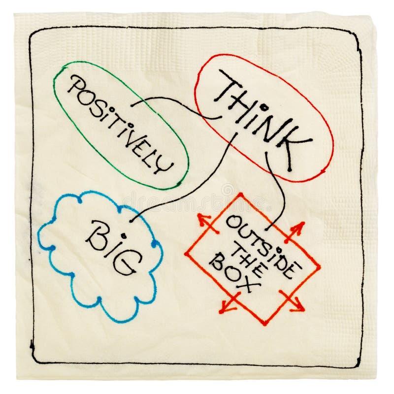 Pensi positivamente, grande, creativo immagine stock libera da diritti