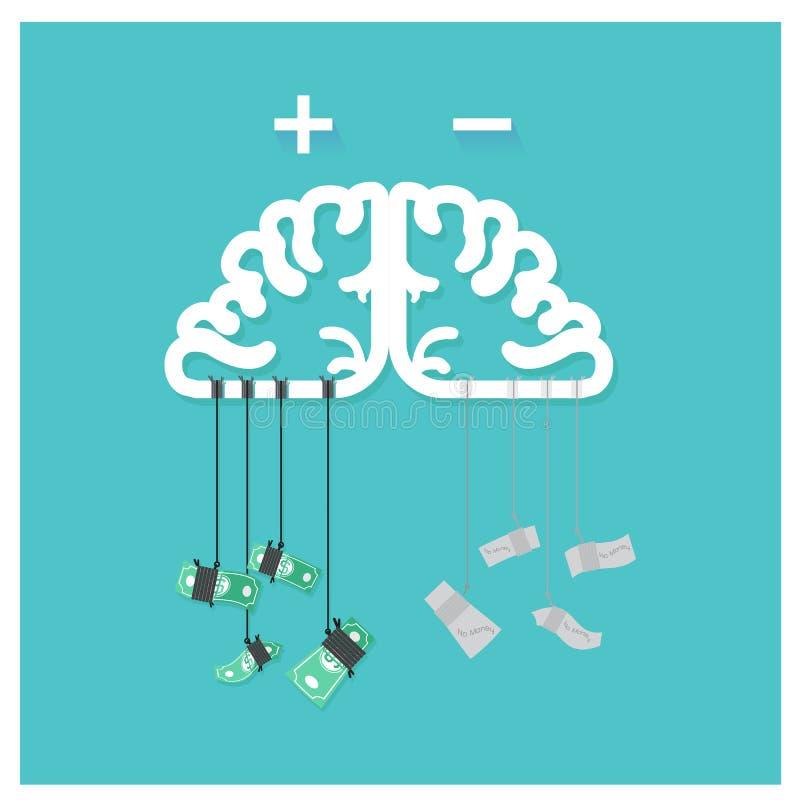 Pensiero positivo del dollaro di affari del cervello dei soldi, sottile chiaro royalty illustrazione gratis