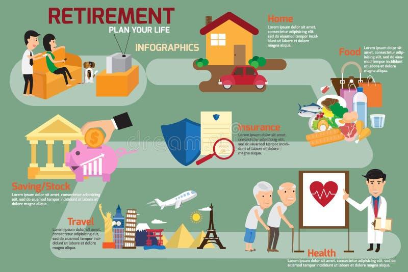 Pensionering infographic met oude mensen en vastgestelde elementen mens en royalty-vrije illustratie
