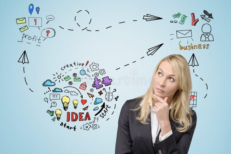 Pensive blond woman rubbing her chin near business idea sketch. Pensive blond woman is standing near light blue wall with business idea sketch and rubbing her stock photos