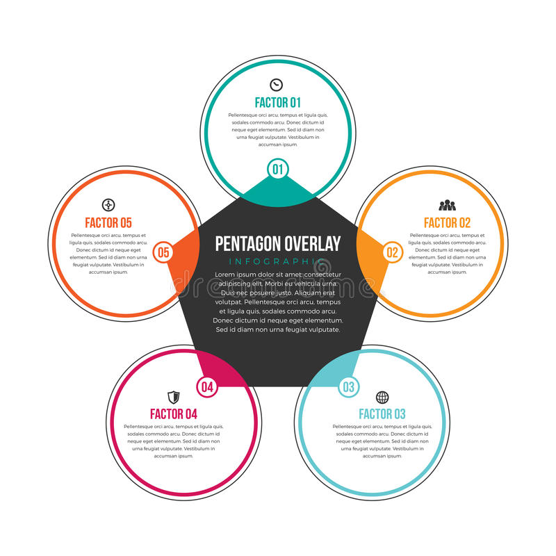 Pentagon Overlay Infographic. Vector illustration of pentagon overlay infographic design element royalty free illustration