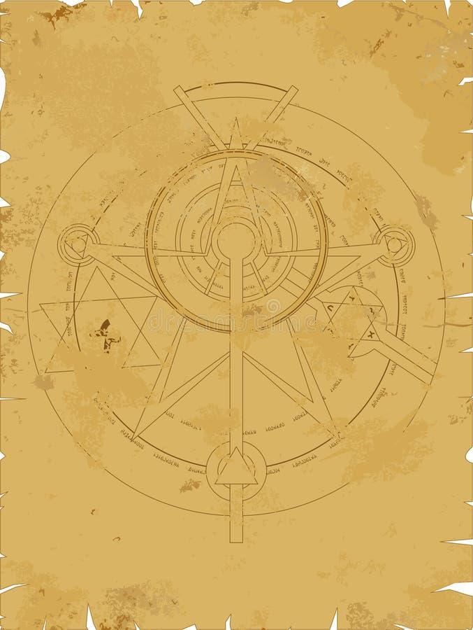 pentagram alchemy иллюстрация вектора