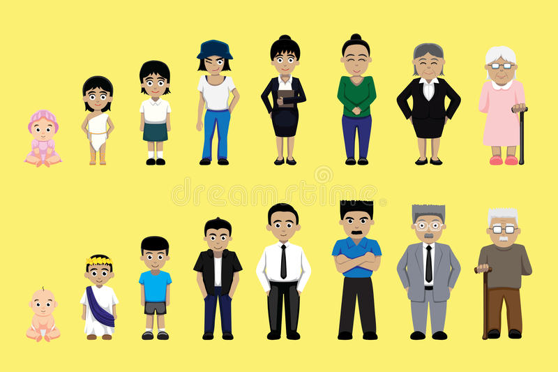 People Family Growing Stages Cartoon Vector Illustration stock illustration
