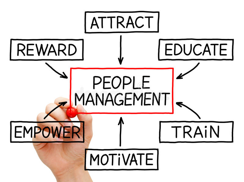 People Management Flow Chart royalty free stock photography