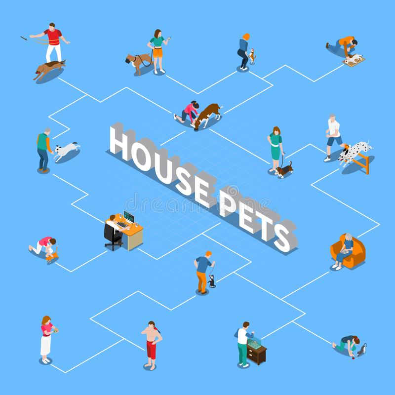 People With Pets Flowchart. People spending time with their pets isometric flowchart on blue background 3d vector illustration stock illustration