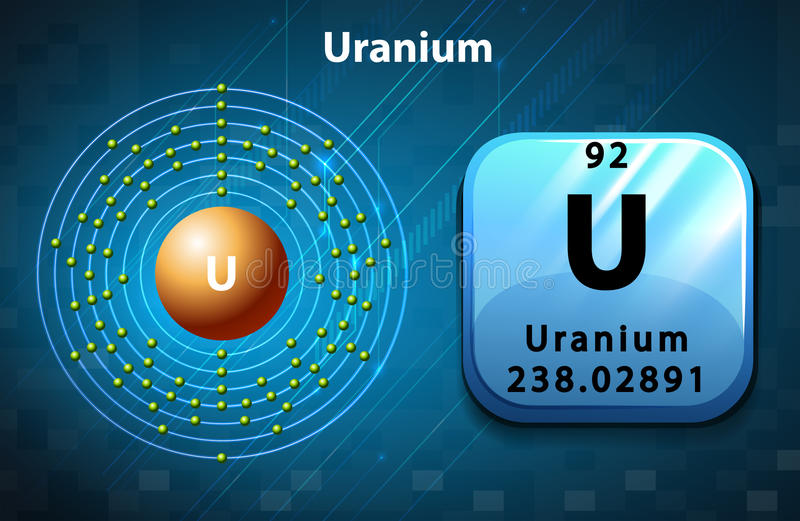 Peoridic symbol and electron diagram of uranium stock illustration