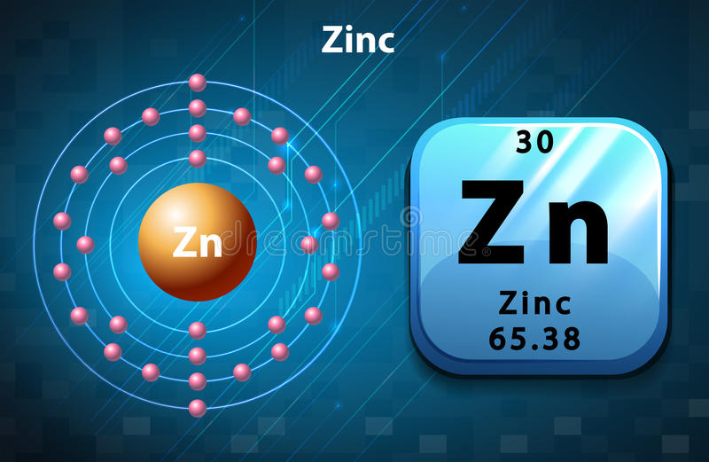 Peoridic symbol and electron diagram of zinc stock vector download peoridic symbol and electron diagram of zinc stock vector illustration of education chemical ccuart Images