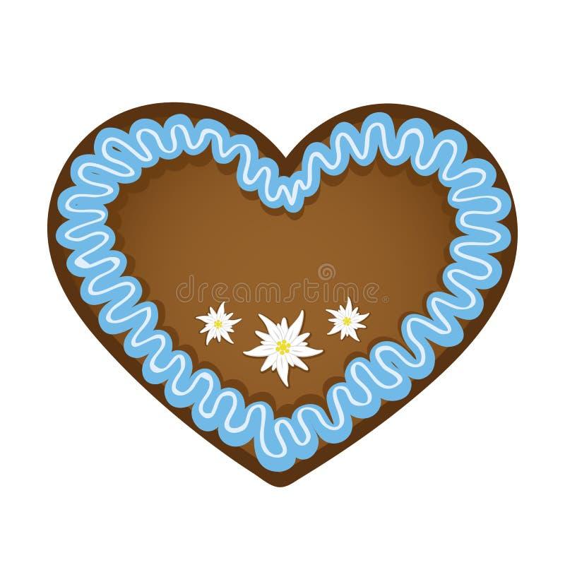 Pepparkakahjärta som är blå och som är vit med edelweissblomman stock illustrationer