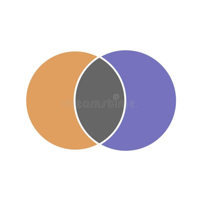 Per la matematica diagramma vettoriale, icona moderna di colore - fondo bianco di Venn illustrazione di stock