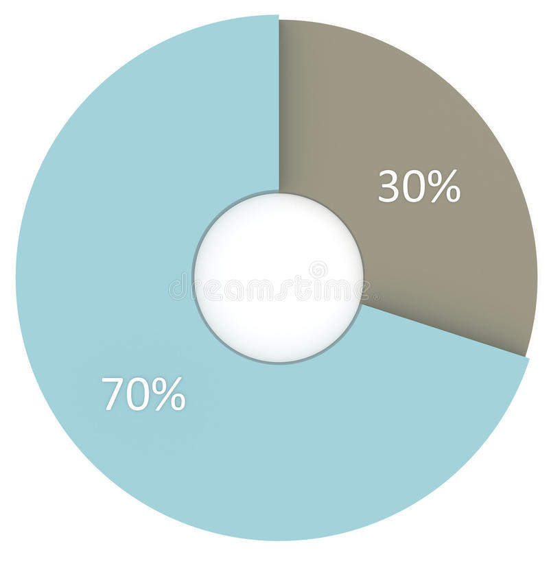 30 percent blue and grey circle diagram isolated. 3d render pie chart vector illustration