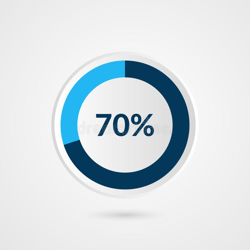 70 percent blue grey and white pie chart. Percentage vector infographics. Circle diagram business illustration stock illustration