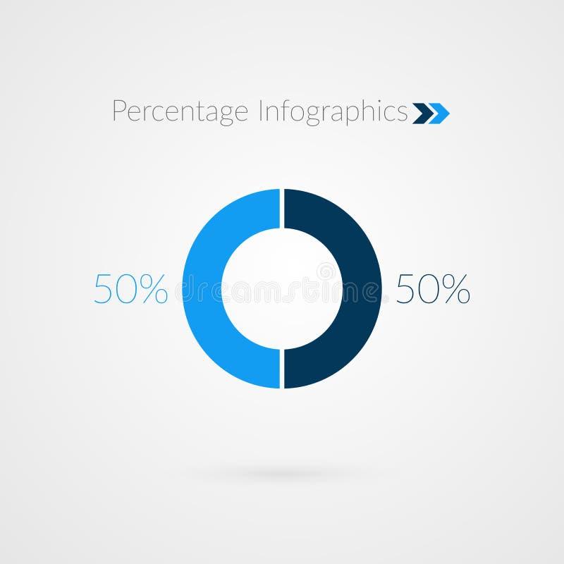 50 percent blue pie chart symbol. Percentage vector infographics. Circle diagram isolated. 50 percent pie chart symbol. Percentage vector infographics. Circle vector illustration