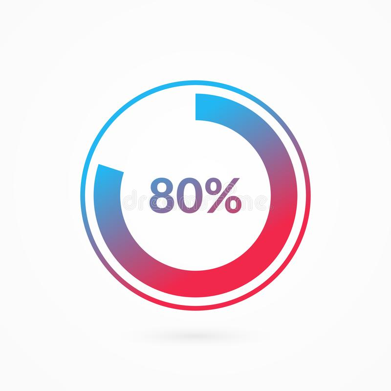 80 percent blue and red gradient pie chart sign. Percentage vector infographic symbol. Circle diagram isolated, illustration. For business, download, web icon royalty free illustration