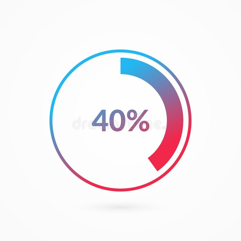 40 percent blue and red gradient pie chart sign. Percentage vector infographic symbol. Circle diagram isolated, illustration. For business, download, web icon royalty free illustration